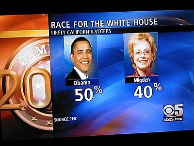 Electionfail